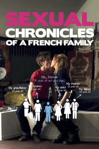 Хроника сексуальной семейной жизни
